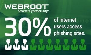 Computer Troubleshooters Toowoomba Webroot Phishing